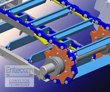 Forged Link Conveyor Systems